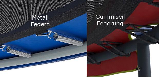 Ultrasport Gartentrampolin Metall Federn vs Kindertrampolin Gummiband Federung