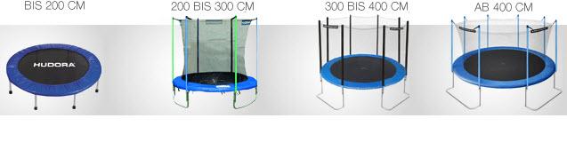 Trampolin Größen Kategorien bei Amazon